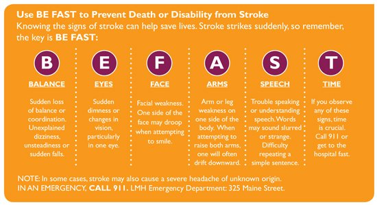 Use BE FAST to Prevent Death or Disability from Stroke