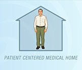 Internal Medicine Group Patient Centered Medical Home